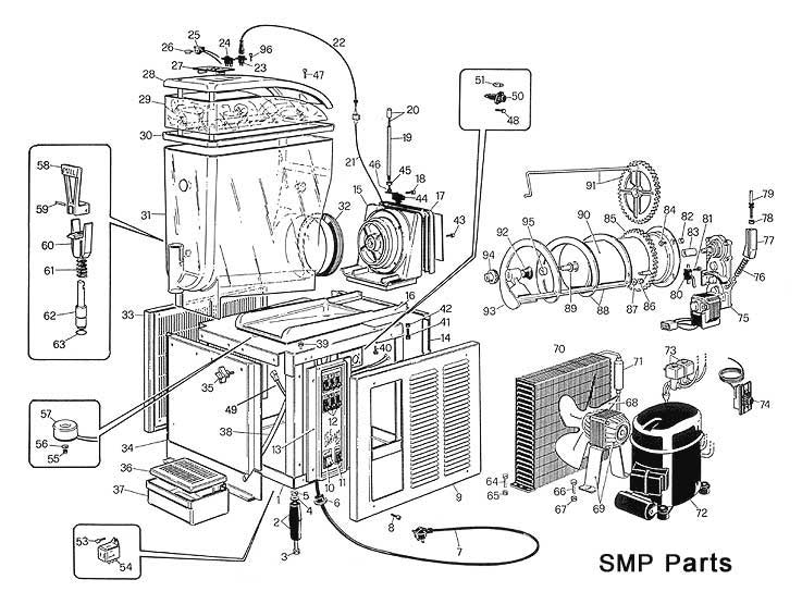 welcome to spm parts